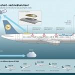 Lufthansa: da ottobre internet a bordo dei voli corto-medio raggio