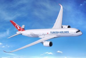 Turkish Airlines sponsor alle Final Eight
