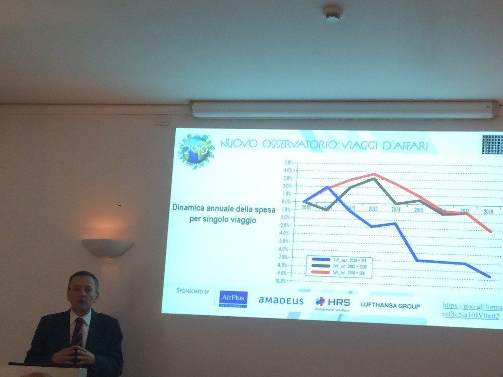 Nuovo osservatorio viaggi d'affari: un 2018 in salute e un 2019 in crescita