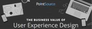 Una buona user experience online vale il 30% di vendite in più