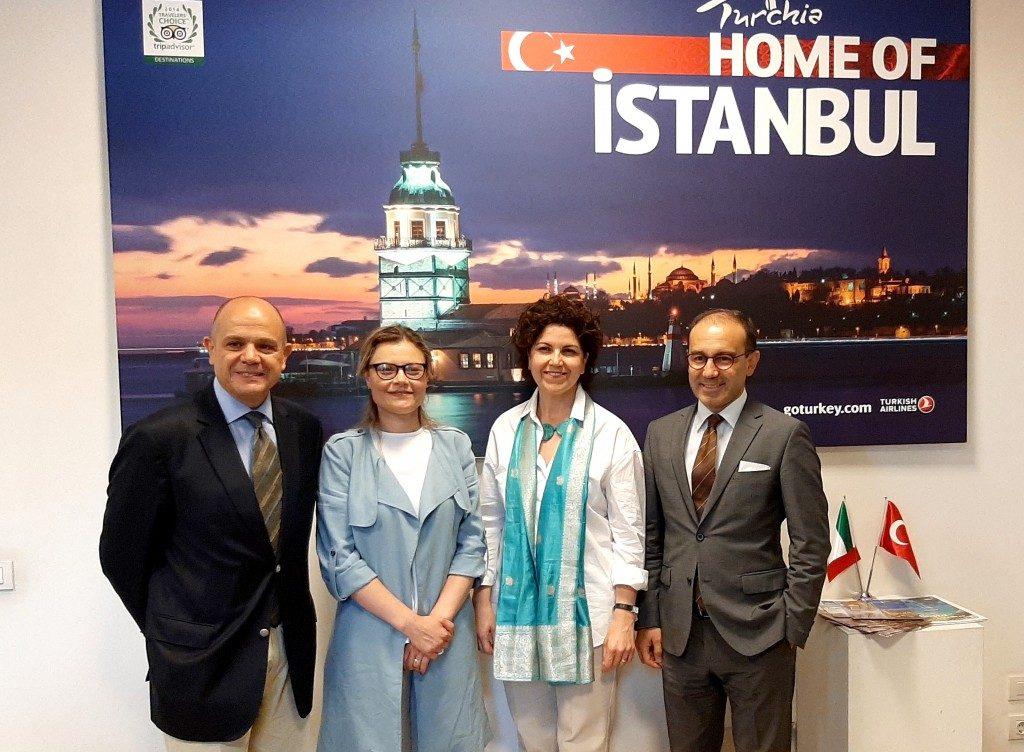 Gli italiani ritrovano la Turchia: amatissima e mai dimenticata