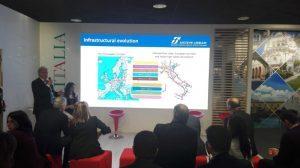 Fs Sistemi Urbani, 70 iniziative di sviluppo nel portfolio