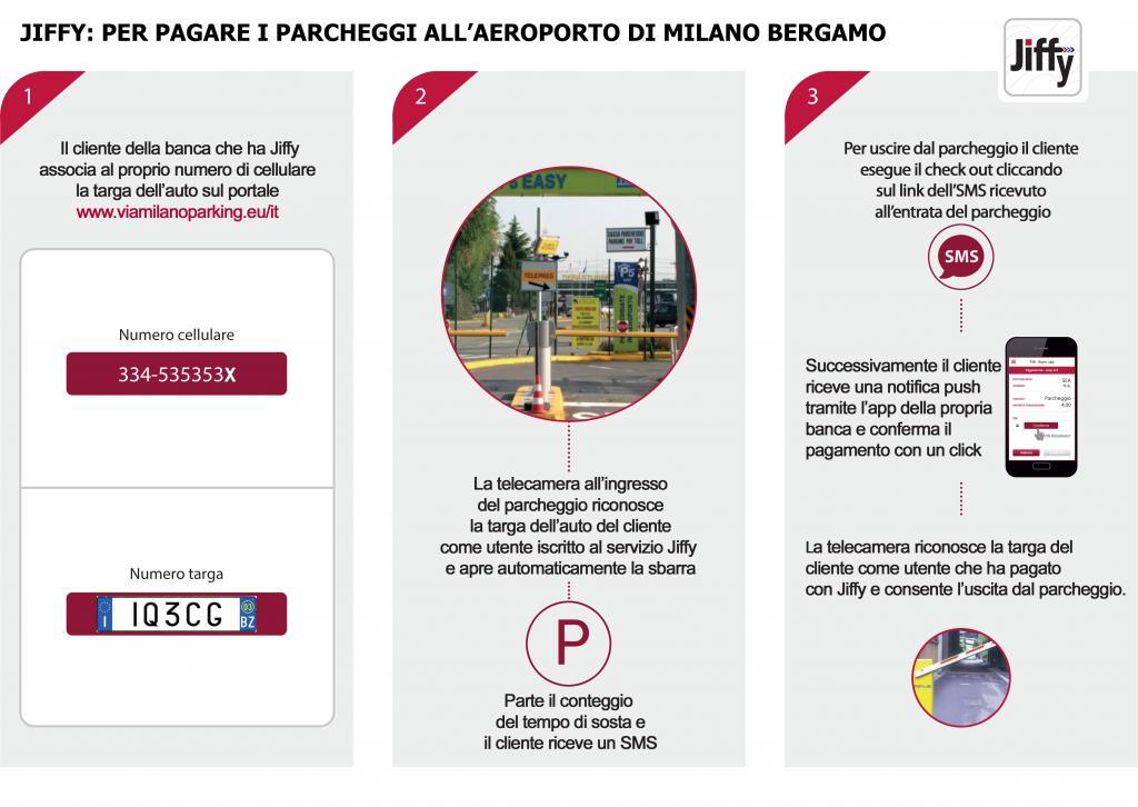 A Milano Bergamo la sosta con ViaMilano Parking si paga con lo smartphone