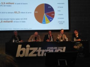 Corti, Confcommercio: «Bisogna leggere il turismo nella essenzialità economica»