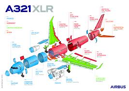 Airbus sta assemblando l'A321XLR che rivoluzionerà i viaggi a lungo raggio
